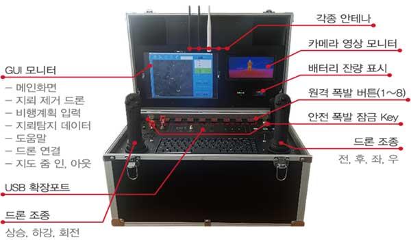 Ground-control-equipment-(GCS)-rev1