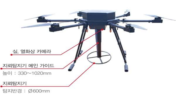 Surveillance-Reconnaissance-and-Landmine-Detection-Drones-System-rev1