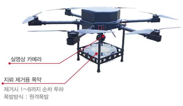 Surveillance-Reconnaissance-and-Landmine-Detection-Drones-System-rev2