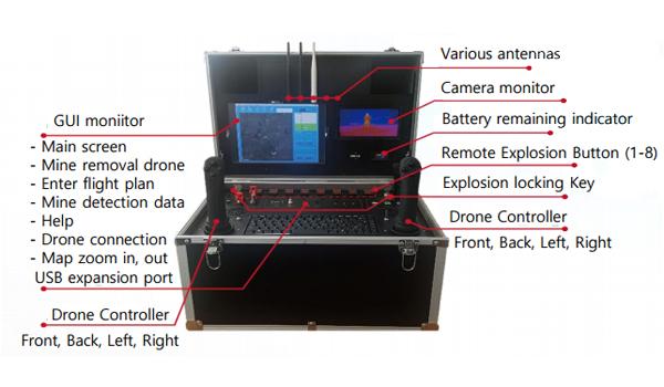 Ground-control-equipment-(GCS)