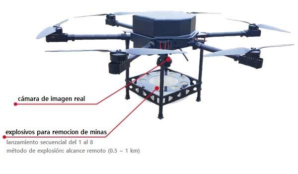 Drone de detección de minas